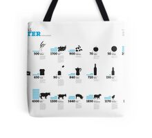 Virtual Water Footprint of Products Tote Bag
