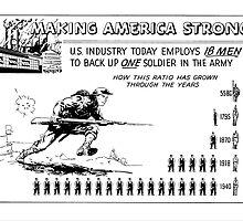 Making America Strong Cartoon -- WW2 by warishellstore