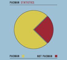 Pacman Statistics V.2 by Madkristin