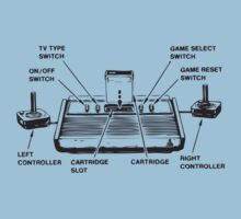 atari set up instructions by mrwuzzle