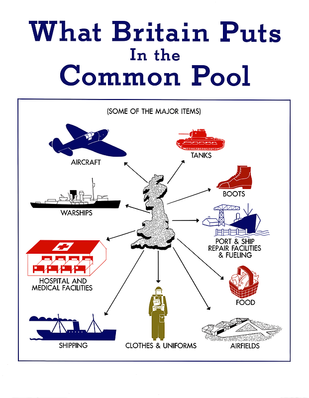 What Britain Puts In The Common Pool -- WWII by warishellstore