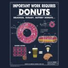 Donut Blueprint by GUS3141592