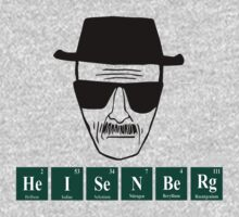 Heisenberg by best-designs