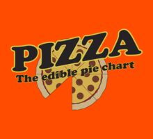 Pizza. The Edible Pie Chart by contoured