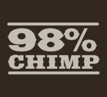 98% Chimp by trends