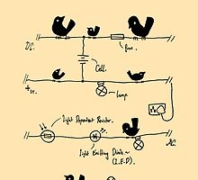 Circuitry - Birds (Yellow) by SilenceInStereo