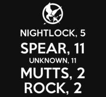 Nightlock, Spear, Unknown, Mutts, Rock by Artmaniac