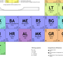 Periodic Table of Europeans Sticker