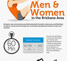 North West Physiotherapy by PhysioBrisbane
