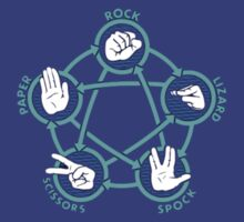 Rock Paper Scissors Lizard Spock by chutch252