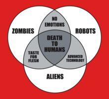 Zombie Alien Robot Venn Diagram by tinaodarby