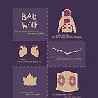 Doctor Who | Story Arcs by CLMdesign
