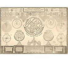 Celestial Spheres Through Time 1791 Photographic Print