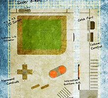 Blueprint Gameboy Print by Adam Angold