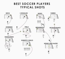 Best soccer players typical shots by RockBoss