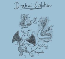 Dratini Evolution by Deraz