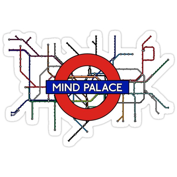 Mind Palace Map by Ralph Lewis