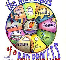 Nine Signs of a Bad Process Poster by humanworkplace