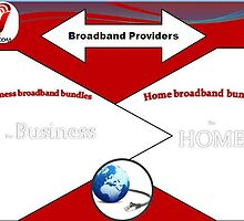 Broadband providers by carrywright1232