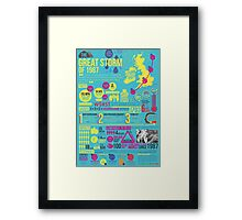 'The Great Storm of 1987' - Infographic poster Framed Print