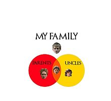My Family by Joffrey Baratheon by NatalieMirosch