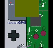 Internal Gameboy - adapted for iPhone-iPad cases by sakha