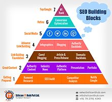SEO Link Building Blocks by siliconithub