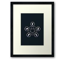 Rock, paper, scissors... Framed Print