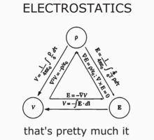 Electrostatics thats pretty much it [LIGHT] by ThePhysicist R