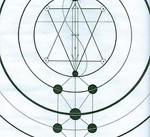 Esoteric Symbology  by Richie Montgomery