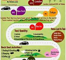 Top Taxi Service in The World by david684