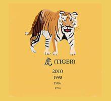 TIGER by Nornberg77