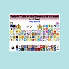 (Periodic) Elements of Harmony Pillow by Windows98