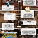 The Eden Resort & Suites Celebrates 40 Years of Excellence by Infographics