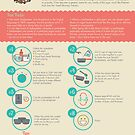 Infographic on How To Make Homemade Bulk Candy - The Jawbreakers by Infographics