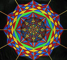 Quantum Super Construct by relvm