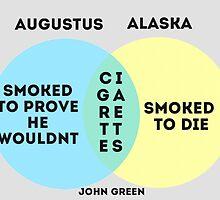 Alaska/Augustus Venn Diagram by heyitschelsey