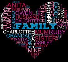 Word Cloud THIS IS A CUSTOM ORDER PRINT  by PrettyPrintsCL