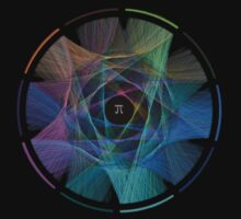 Pi Visualized  by KidDexx