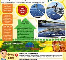 Bay Area Solar by BayAreaSolarCom