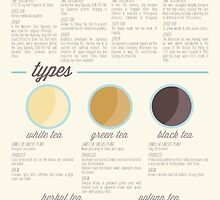 Tea is the Best Infographic by tonyarenee