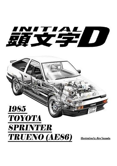 Initial D AE86 Design by benyuenkk