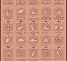 Handspeak - A poster about hands (BROWN) by Ainsley Knott