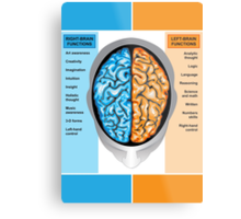 Human brain left and right functions Metal Print