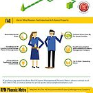 What Are Good Renters Looking For In A Rental Property? by Infographics
