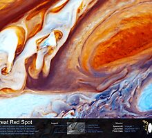 Jupiter's Great Red Spot by OuterSpaceInfo