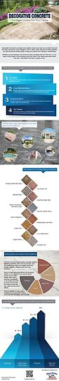 An Infographic on Decorative Concrete for Home by Infographics