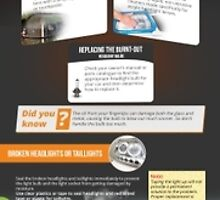 An Infographic on How to Install Performance Headlights by Infographics