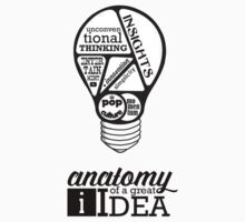 anatomy of a great idea by cinematography