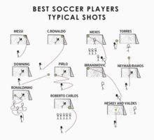 Best soccer players typical shots by RockBoss